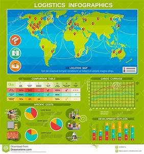 New Logistics Infographics Layout Poster Stock Vector