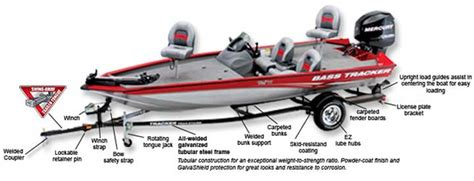 Trailstar Boat Trailer Manual by Tracker Boats About Custom Matched Boat Trailers