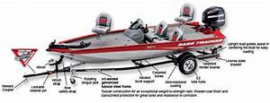 Tracker Boats   About   Custom