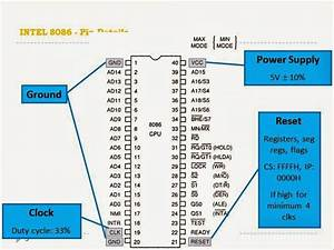 Intel 8086 Microprocessor Pin Diagram - Myitzn