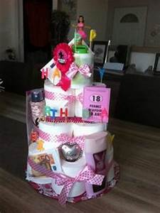 Deco 18 Ans : deco table anniversaire 18 ans recherche google id es anniv pinterest anniversaires ~ Teatrodelosmanantiales.com Idées de Décoration