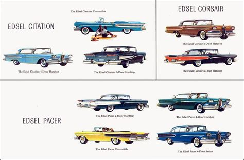 Lessons from the failure of the Ford Edsel - Business Insider