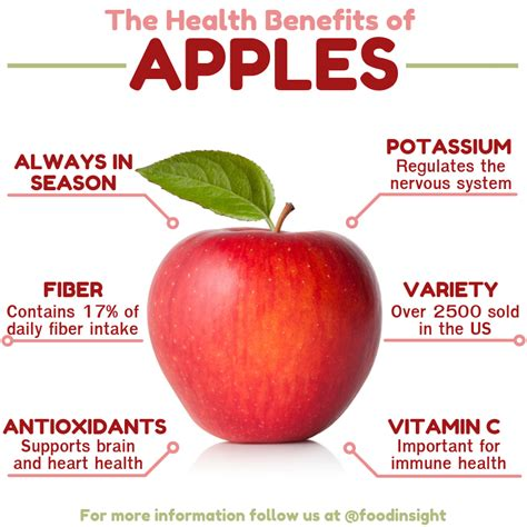 Nutrition and health benefits for apples. | Apple health ...