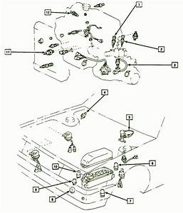 1996 Chevrolet Camaro Z28 Front Fuse Box Diagram  U2013 Auto Fuse Box Diagram