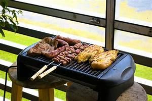 Grillen Auf Dem Balkon Erlaubt : grillen auf dem balkon so gelingt s ~ Whattoseeinmadrid.com Haus und Dekorationen