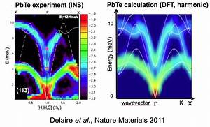 Phonon Scattering And Thermal Transport In Thermoelectrics