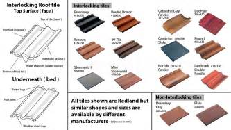Redland Clay Plain Tiles by How To Replace A Roof Tile Hanging Tile Or Slate