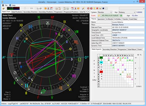 home design alternatives astrallis primary directions astrology software