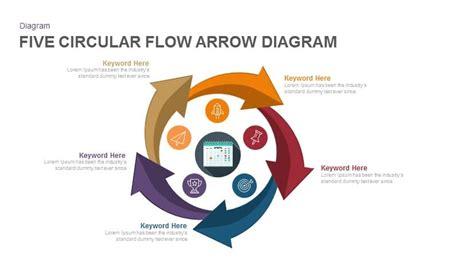 circular flow arrow diagram powerpoint  keynote