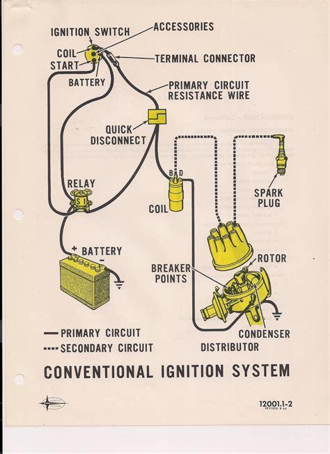 Ignition System Wiring Diagram   Wiring Diagram And Schematics