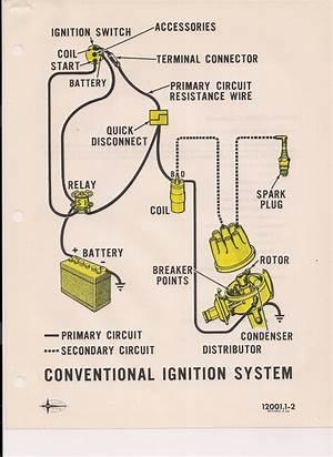 67 Mustang Ignition Wiring Diagram 25916 Netsonda Es
