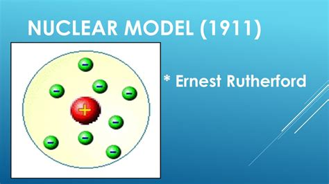 Atomic model timeline. - ppt video online download