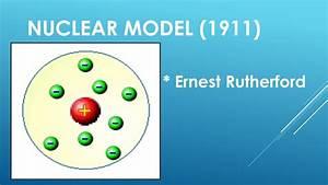 Atomic model timeline. - ppt video online download