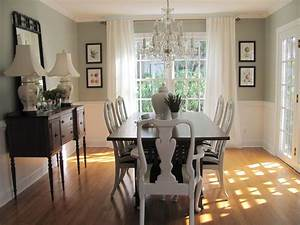 Most Popular Dining Room Colors at Home Interior Designing