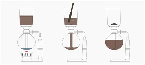 Moroney et al, modelling of coffee extraction during brewing using multiscale methods: IM 4.09 Experiments with Syphon Coffee — Part 2 - Barista ...