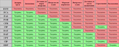 документы необходимые для подачи заявления на поддержку российской семьи