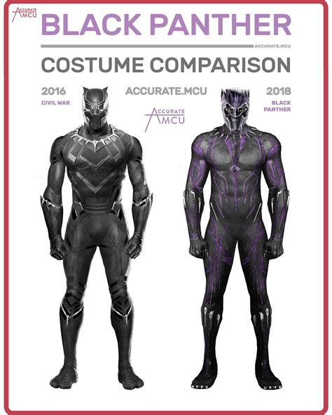 all black jaguar all black panther costumes