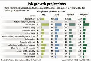 Local hiring should outpace U.S. job growth this year ...