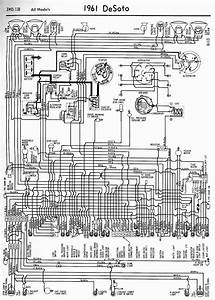 1951 Desoto Wiring Diagram