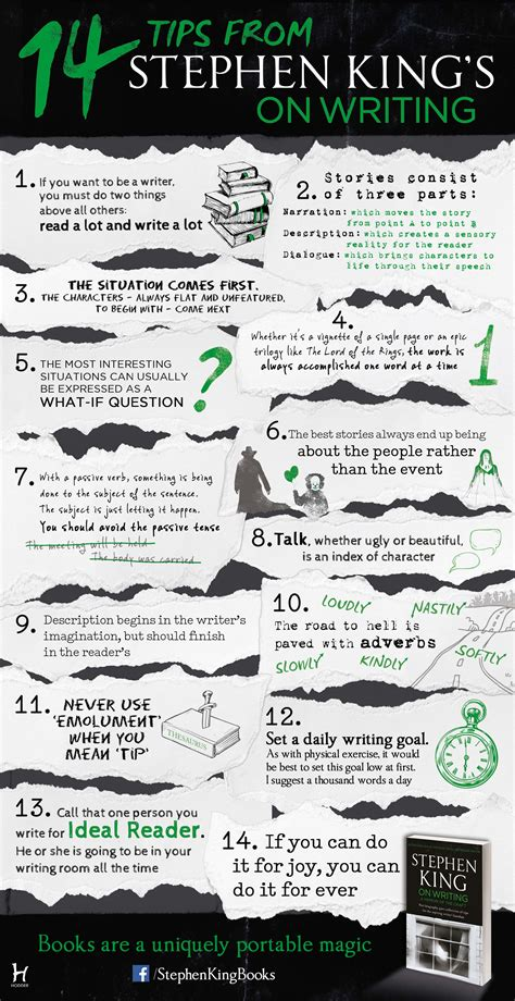 Infographic 14 Top Tips From Stephen King's On Writing Hodderscape
