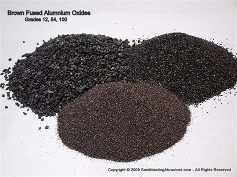 aluminum oxide fine polishing lapping powders