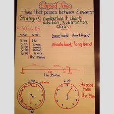 Elapsed Time Anchor Chart  School Stuff  Math Classroom, Math Charts, Fourth Grade Math