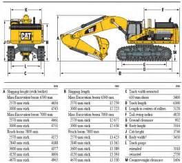 cat excavator sizes caterpillar 365bl hydraulic excavator price