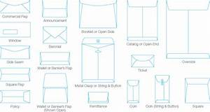 Envelope Size Guide Business And Invitation Envelopes