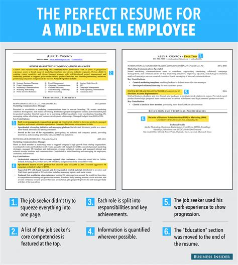 Ideal Resume by Ideal Resume For Mid Level Employee Business Insider