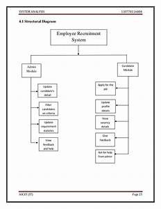 Employee Recruitment System Srs