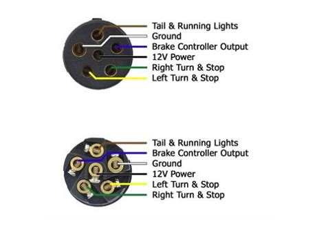 How Wire Trailer Lights Wiring Instructions