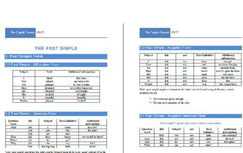 correct verb tense resume