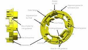 Coil Winding Technology