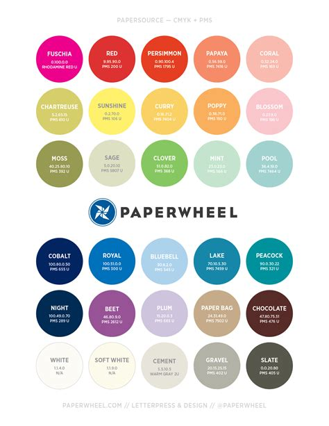 ink color papersource colors cmyk pantone paperwheel