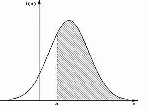 Normalverteilung Wahrscheinlichkeit Berechnen : sigma regeln stochastik abitur vorbereitung ~ Themetempest.com Abrechnung