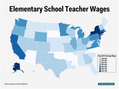 elementary school salary map business insider 289 | heres how much elementary school teachers make in each state