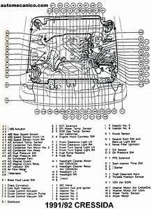 Toyota - Ubicacion De Sensores Y Componentes