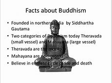 9 Facts about Budhism – Simple Wisdom for life