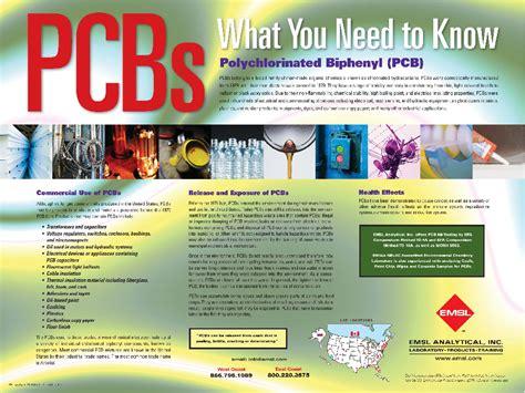 pcb poster