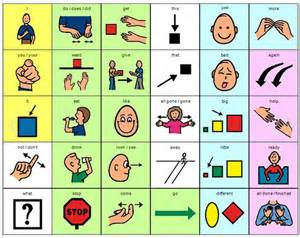 Core Words AAC Communication Board