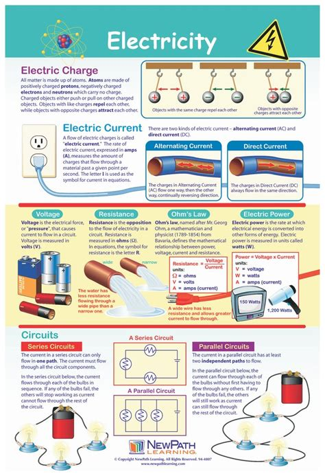 physical science curriculum mastery posters teaching supplies classroom fisher scientific