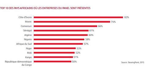 Les entreprises françaises prêtes à s'impliquer davantage ...