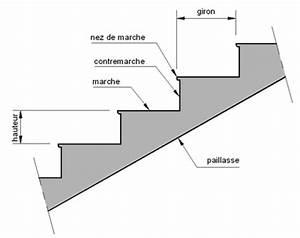 Hauteur Marche Escalier Extérieur : escalier wikip dia ~ Farleysfitness.com Idées de Décoration