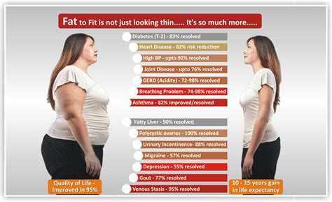 Weight Loss Surgery Do The Benefits Outweigh The Risk. Insurance Company For Cars Sales Report Excel. Breast Augmentation Risks Phoenix It Training. Consulting Firms In Florida Jet Hand Dryers. Web Development Atlanta Cooking Class Atlanta. Canned Cat Food Serving Size. It Trouble Ticket System Refinance Rates Ohio. Palm Olein In Infant Formula. Jeep Dealership Phoenix Az Hybrid Google Maps