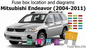 Fuse Box Location And Diagrams  Mitsubishi Endeavor  2004