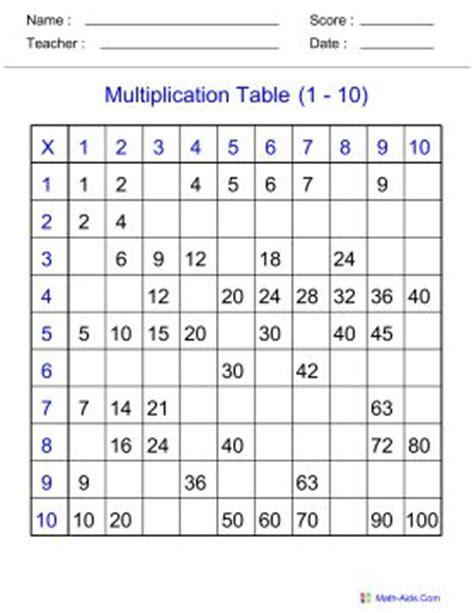 multiplication worksheets for 3rd grade more 3rd grade multiplication printable