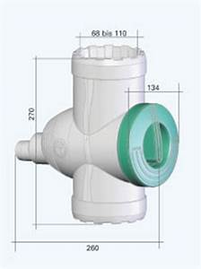 Collecteur D Eau De Pluie Pour Gouttières : collecteur filtrant d 39 eau de pluie 3p fs 3p technik ~ Dailycaller-alerts.com Idées de Décoration