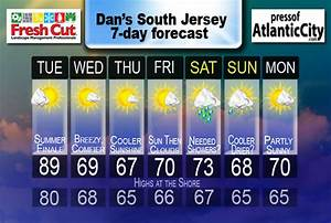 Good-bye summer, welcome back spring | Weather ...