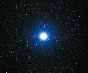 Procyon | Constellation Guide