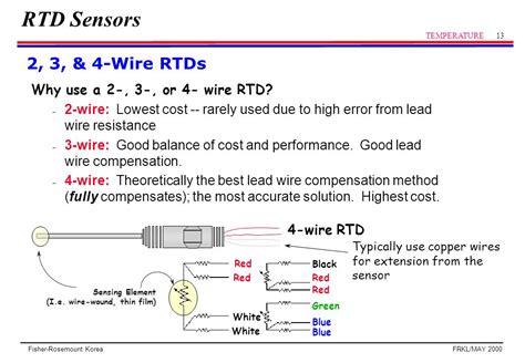 rtd pt100 3 wire wiring diagram wiring diagram sle